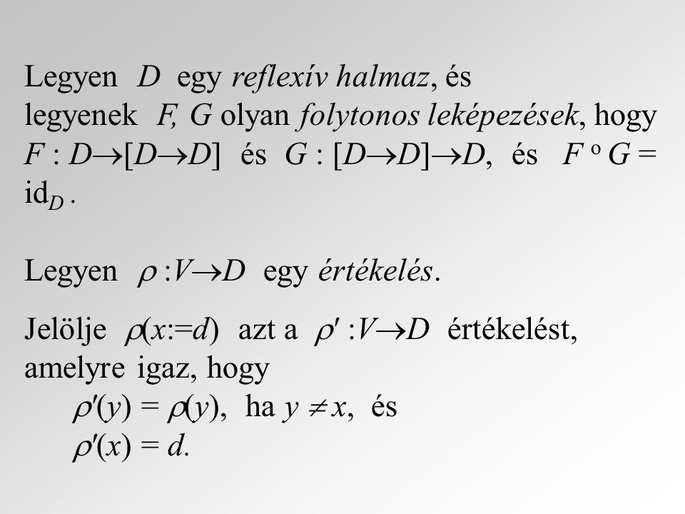 Legyen D egy reflexív halmaz, és legyenek F, G olyan folytonos leképezések, hogy F : D[DD] és G : [DD]D, és F o G = idD .